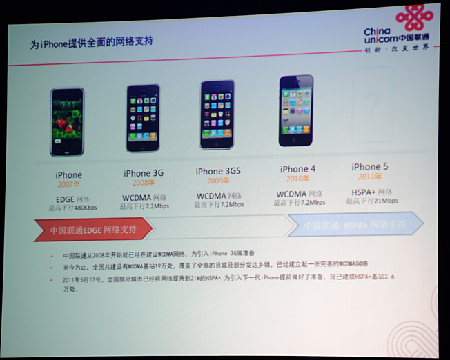 iPhone 5 To Support HSPA+