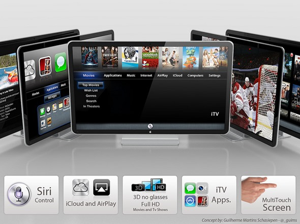 Apple iTV HDTV With Siri